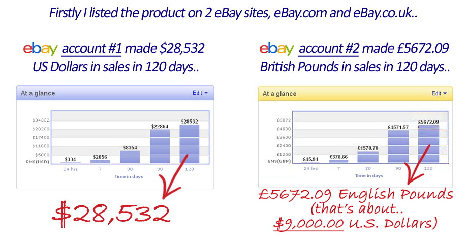 sell-on-ebay1